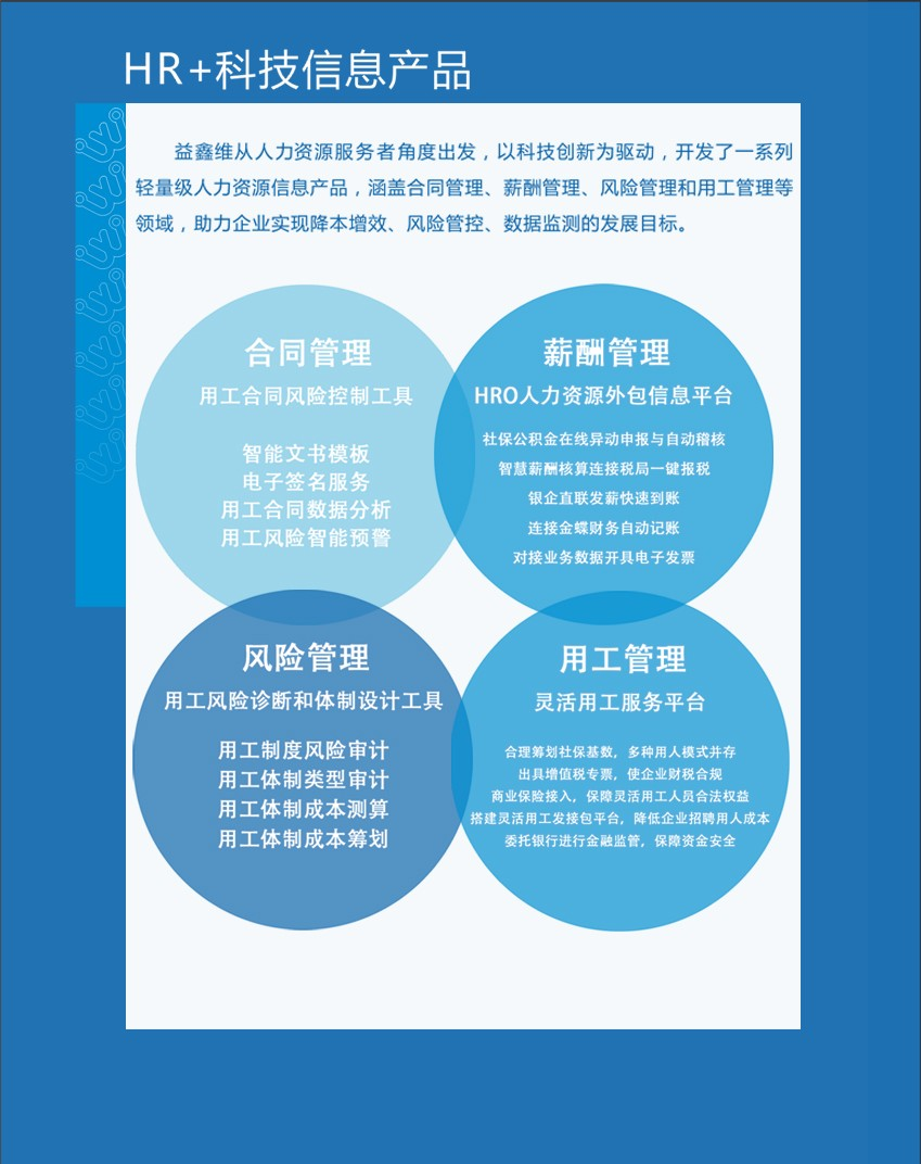 HR科技信息产品.jpg
